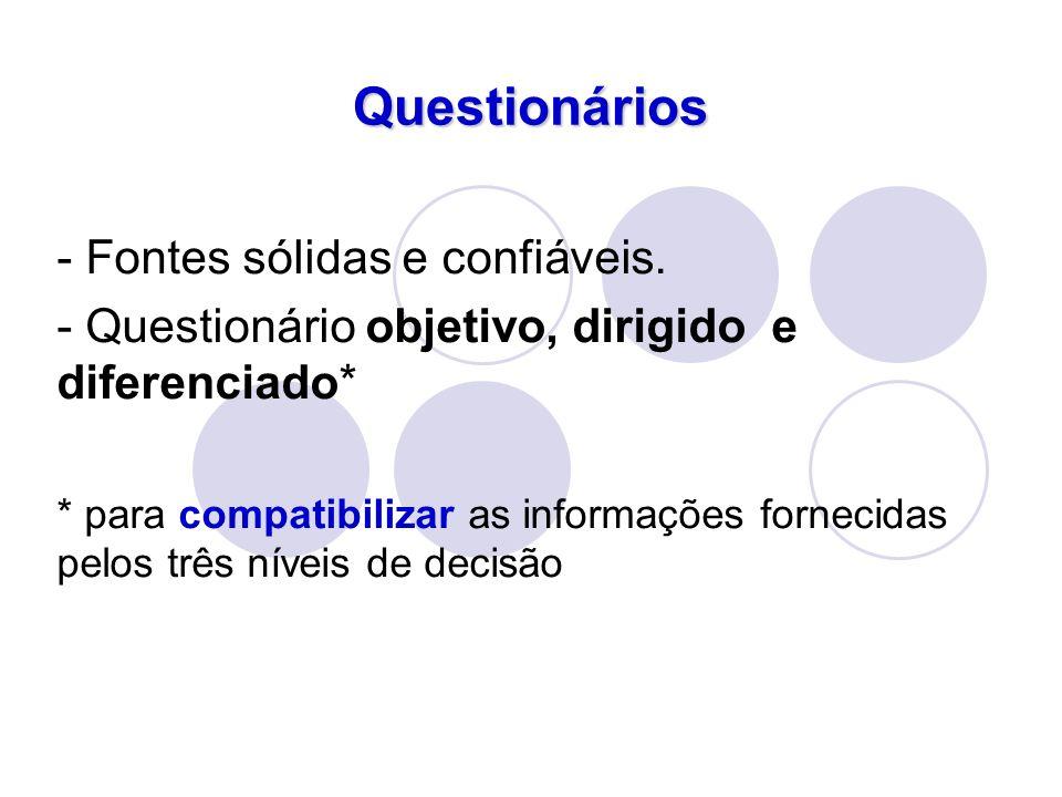 Questionários - Fontes sólidas e confiáveis. - Questionário objetivo, dirigido e diferenciado* * para compatibilizar as informações fornecidas pelos t