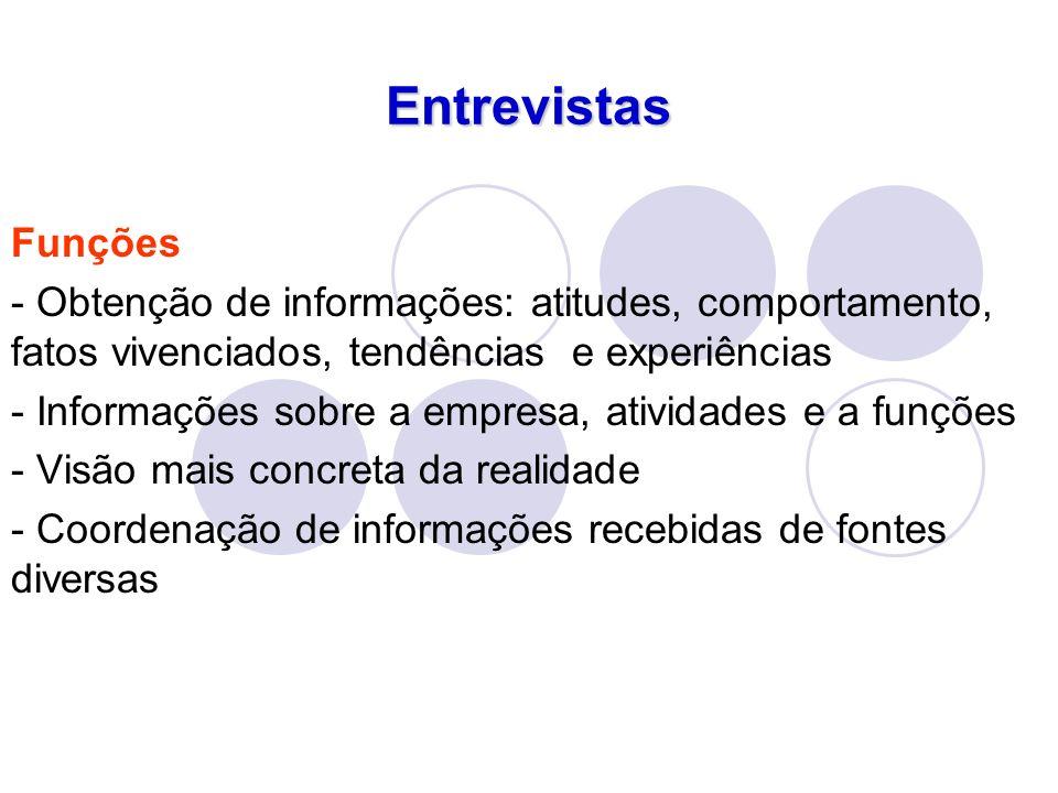 Entrevistas Funções - Obtenção de informações: atitudes, comportamento, fatos vivenciados, tendências e experiências - Informações sobre a empresa, at