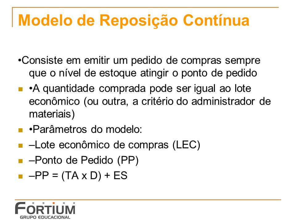 Modelo de Reposição Contínua Consiste em emitir um pedido de compras sempre que o nível de estoque atingir o ponto de pedido A quantidade comprada pod