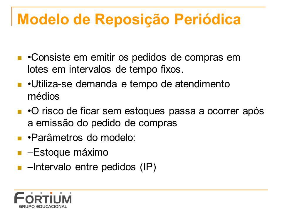 Modelo de Reposição Periódica Consiste em emitir os pedidos de compras em lotes em intervalos de tempo fixos. Utiliza-se demanda e tempo de atendiment