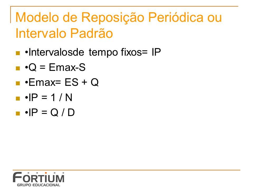 Modelo de Reposição Periódica ou Intervalo Padrão Intervalosde tempo fixos= IP Q = Emax-S Emax= ES + Q IP = 1 / N IP = Q / D