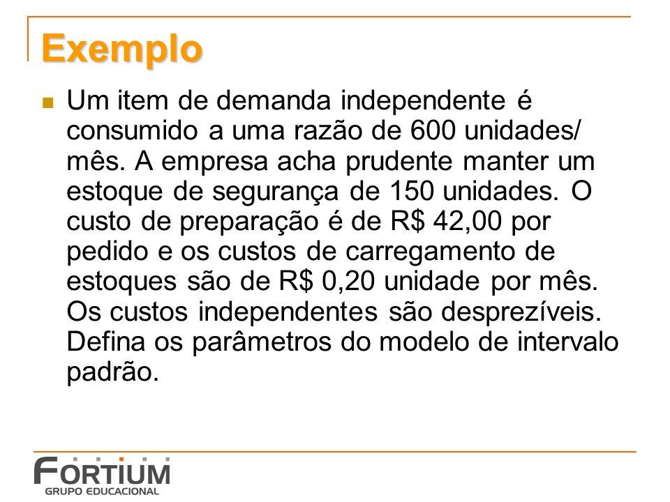 Exemplo Um item de demanda independente é consumido a uma razão de 600 unidades/ mês. A empresa acha prudente manter um estoque de segurança de 150 un