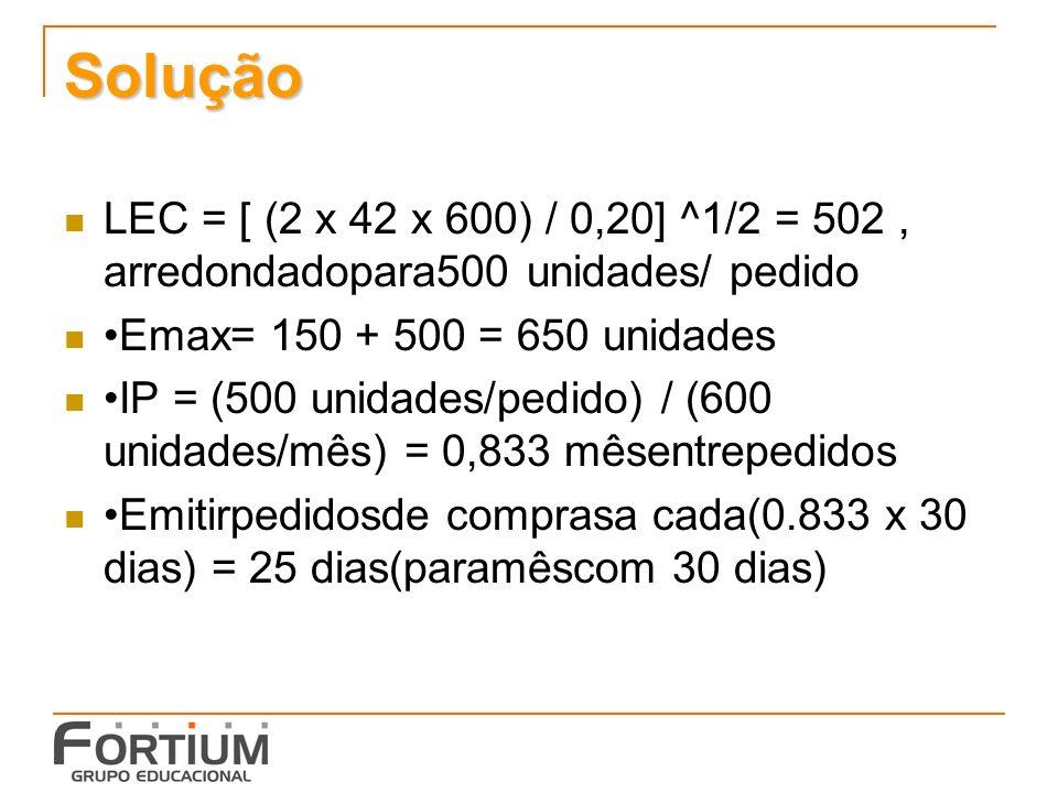 Solução LEC = [ (2 x 42 x 600) / 0,20] ^1/2 = 502, arredondadopara500 unidades/ pedido Emax= 150 + 500 = 650 unidades IP = (500 unidades/pedido) / (60