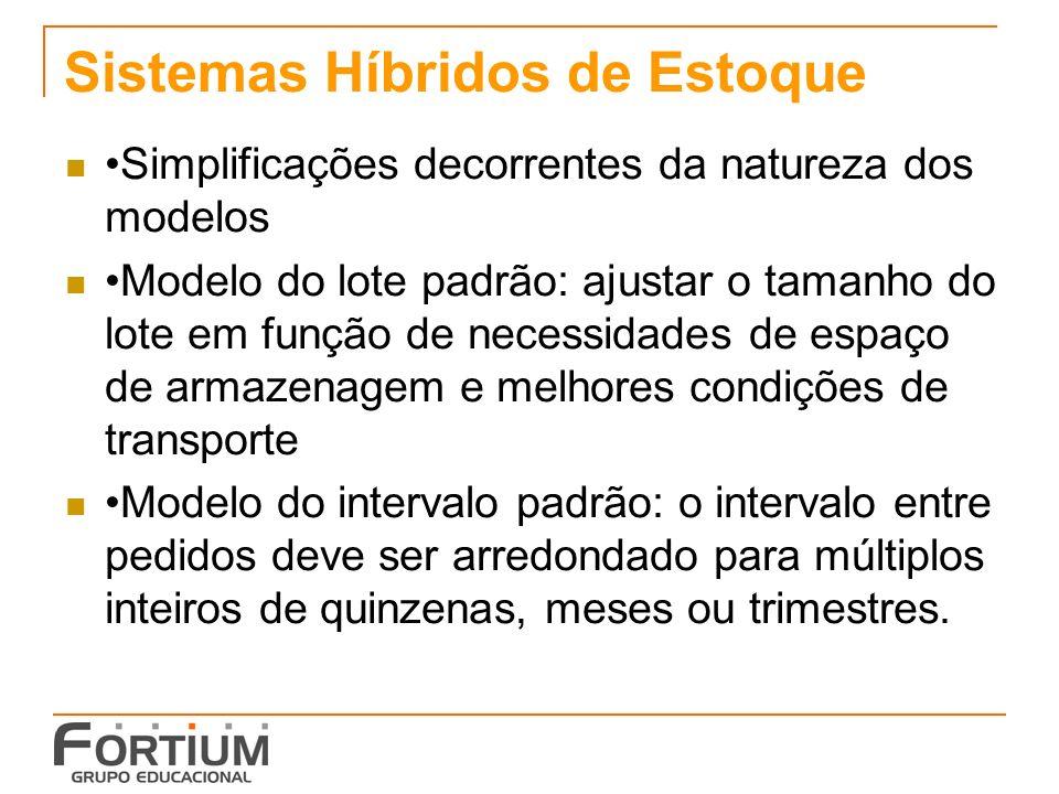 Sistemas Híbridos de Estoque Simplificações decorrentes da natureza dos modelos Modelo do lote padrão: ajustar o tamanho do lote em função de necessid