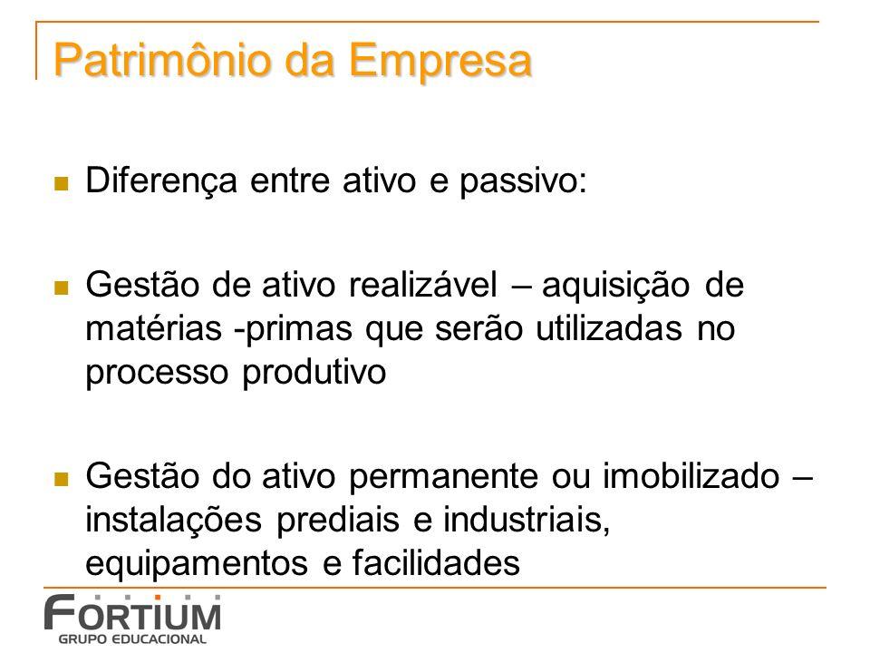 Patrimônio da Empresa Diferença entre ativo e passivo: Gestão de ativo realizável – aquisição de matérias -primas que serão utilizadas no processo pro