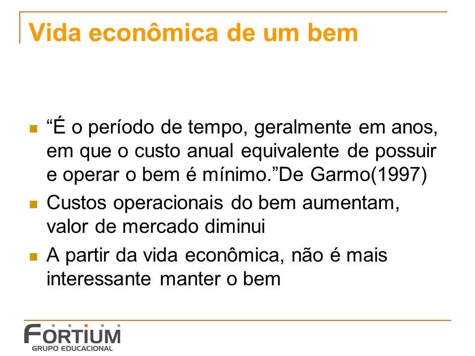 Vida econômica de um bem É o período de tempo, geralmente em anos, em que o custo anual equivalente de possuir e operar o bem é mínimo.De Garmo(1997)