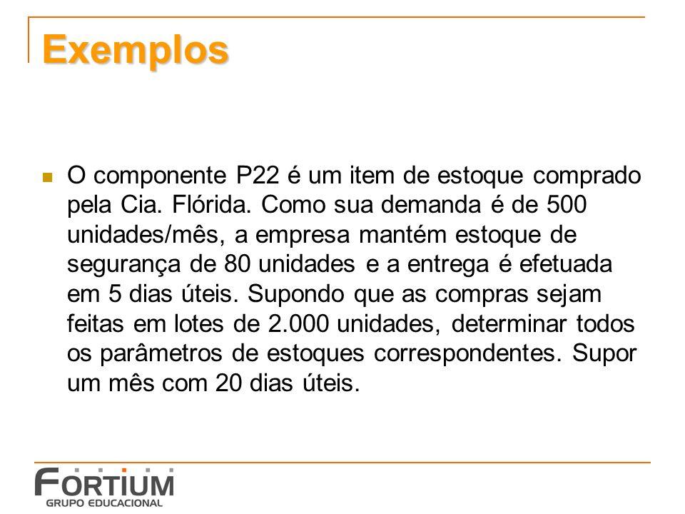 Exemplos O componente P22 é um item de estoque comprado pela Cia. Flórida. Como sua demanda é de 500 unidades/mês, a empresa mantém estoque de seguran