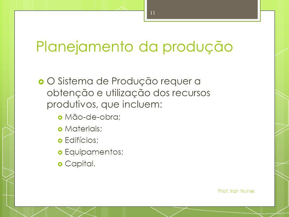 Planejamento da produção O Sistema de Produção requer a obtenção e utilização dos recursos produtivos, que incluem: Mão-de-obra; Materiais; Edifícios; Equipamentos; Capital.