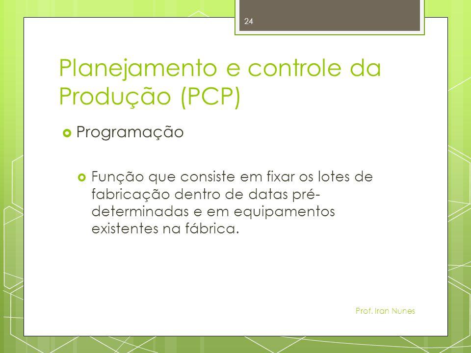 Planejamento e controle da Produção (PCP) Programação Função que consiste em fixar os lotes de fabricação dentro de datas pré- determinadas e em equipamentos existentes na fábrica.