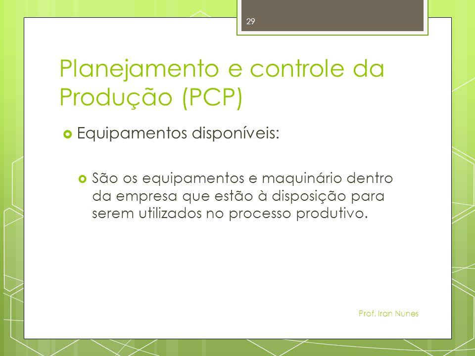 Planejamento e controle da Produção (PCP) Equipamentos disponíveis: São os equipamentos e maquinário dentro da empresa que estão à disposição para serem utilizados no processo produtivo.