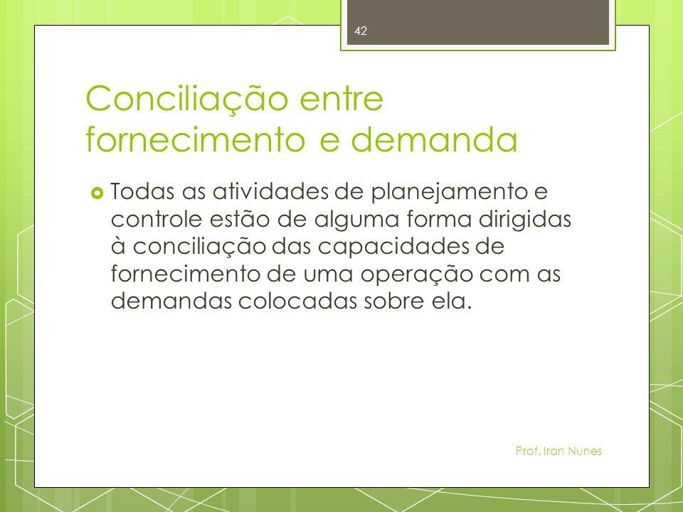 Conciliação entre fornecimento e demanda Todas as atividades de planejamento e controle estão de alguma forma dirigidas à conciliação das capacidades de fornecimento de uma operação com as demandas colocadas sobre ela.