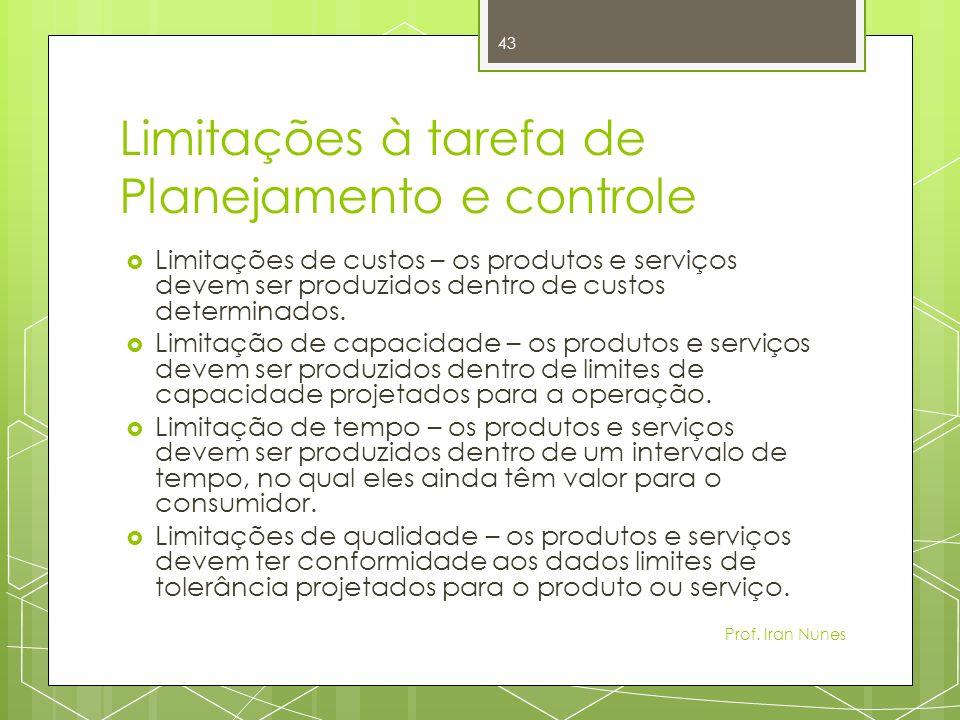 Limitações à tarefa de Planejamento e controle Limitações de custos – os produtos e serviços devem ser produzidos dentro de custos determinados.