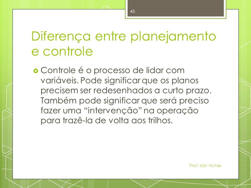 Diferença entre planejamento e controle Controle é o processo de lidar com variáveis.