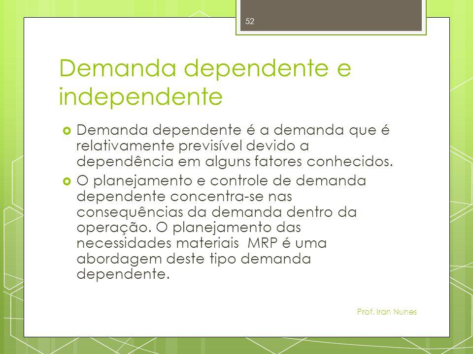 Demanda dependente e independente Demanda dependente é a demanda que é relativamente previsível devido a dependência em alguns fatores conhecidos.