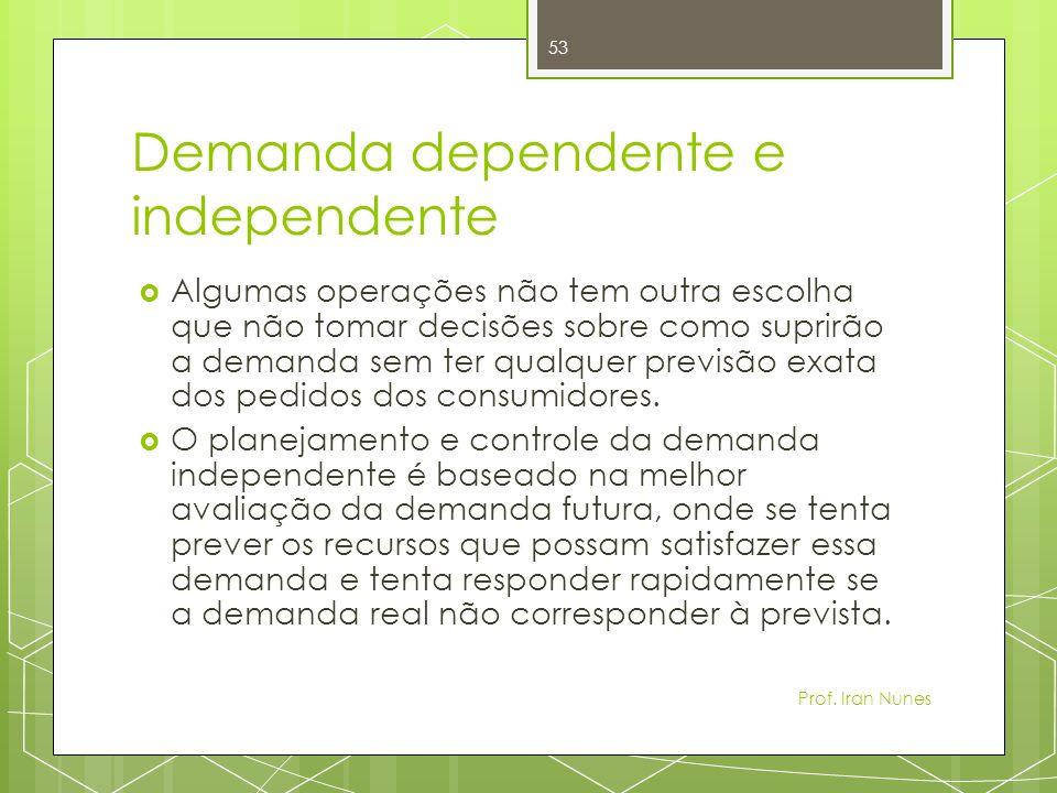 Demanda dependente e independente Algumas operações não tem outra escolha que não tomar decisões sobre como suprirão a demanda sem ter qualquer previsão exata dos pedidos dos consumidores.