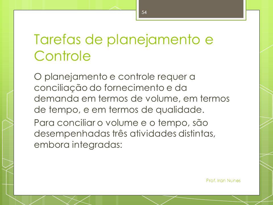 Tarefas de planejamento e Controle O planejamento e controle requer a conciliação do fornecimento e da demanda em termos de volume, em termos de tempo, e em termos de qualidade.