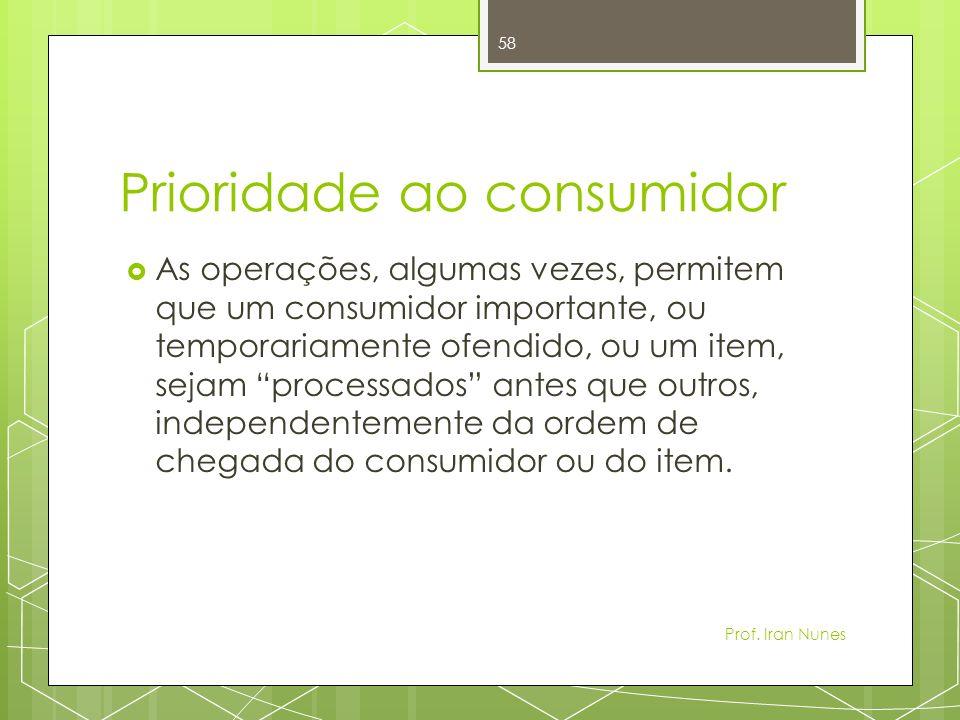 Prioridade ao consumidor As operações, algumas vezes, permitem que um consumidor importante, ou temporariamente ofendido, ou um item, sejam processados antes que outros, independentemente da ordem de chegada do consumidor ou do item.