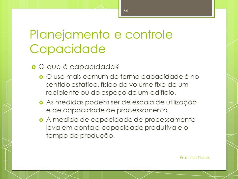 Planejamento e controle Capacidade O que é capacidade.