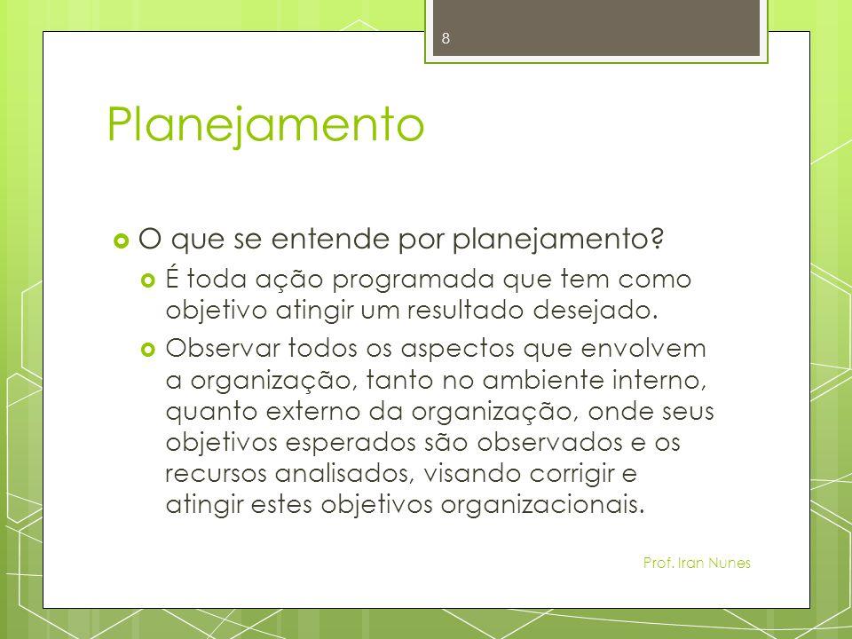Planejamento O que se entende por planejamento.