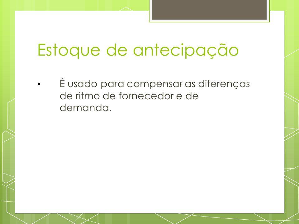 Estoque de antecipação É usado para compensar as diferenças de ritmo de fornecedor e de demanda.