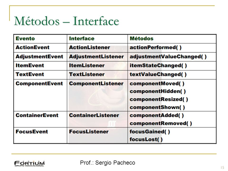 Prof.: Sergio Pacheco Métodos – Interface 15
