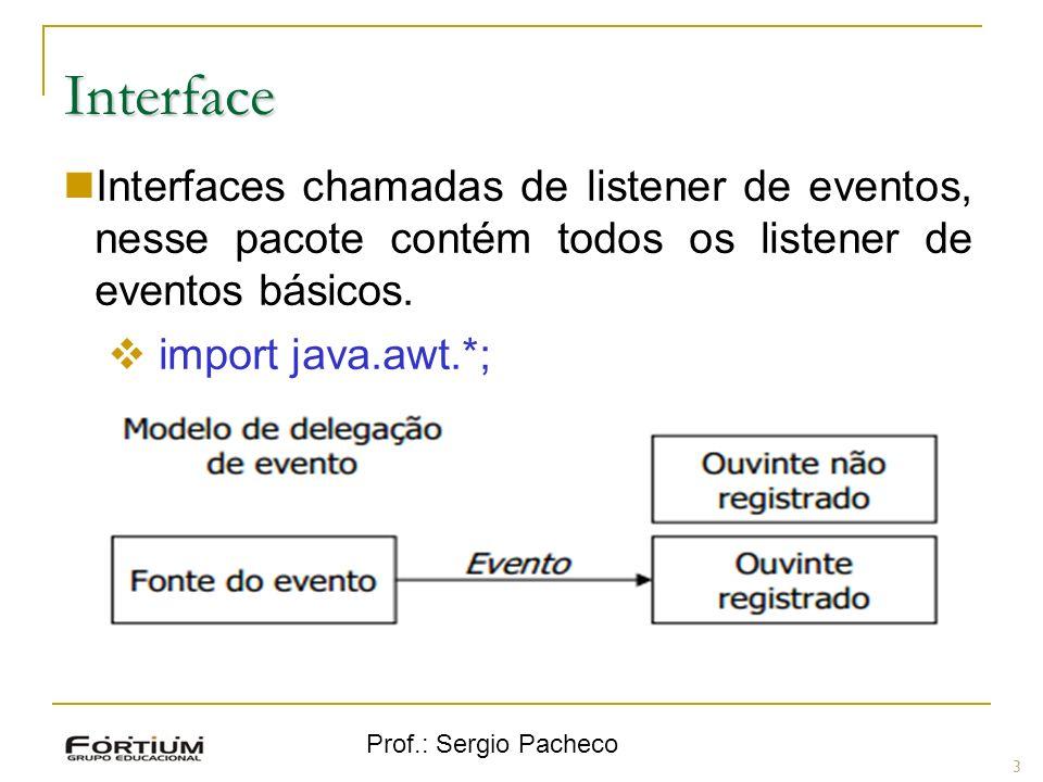 Prof.: Sergio Pacheco Interface Interfaces chamadas de listener de eventos, nesse pacote contém todos os listener de eventos básicos.