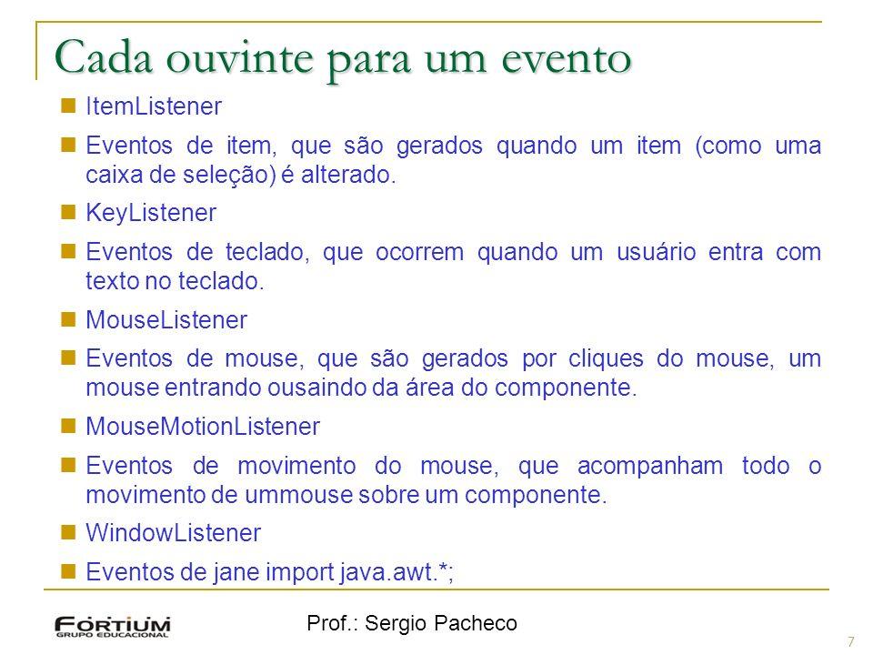 Prof.: Sergio Pacheco Cada ouvinte para um evento ItemListener Eventos de item, que são gerados quando um item (como uma caixa de seleção) é alterado.