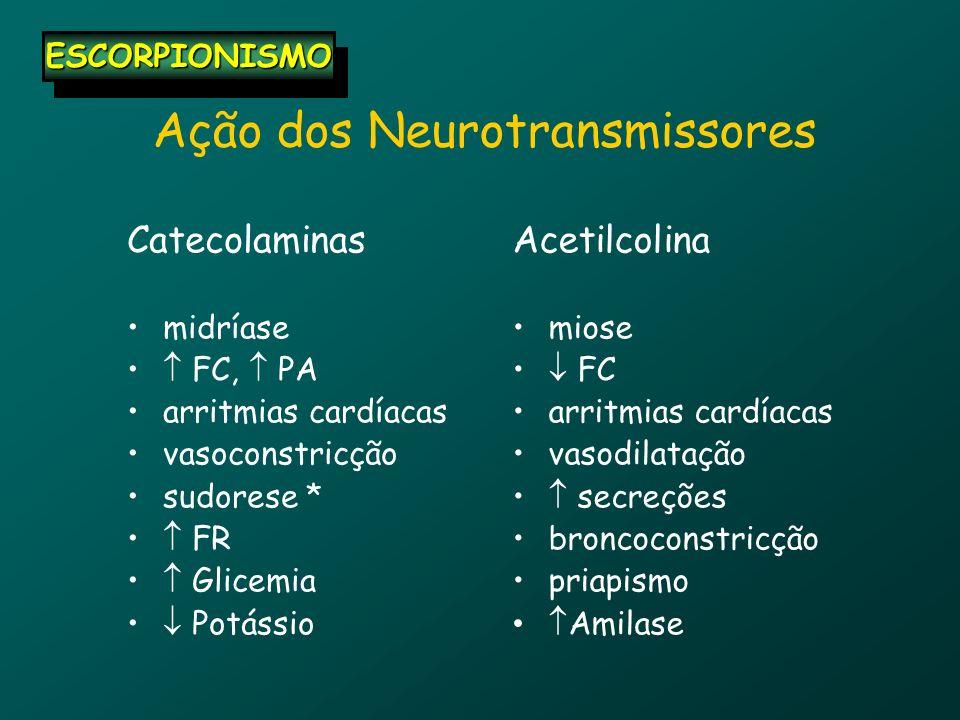 Ação dos Neurotransmissores Catecolaminas midríase FC, PA arritmias cardíacas vasoconstricção sudorese * FR Glicemia Potássio Acetilcolina miose FC ar