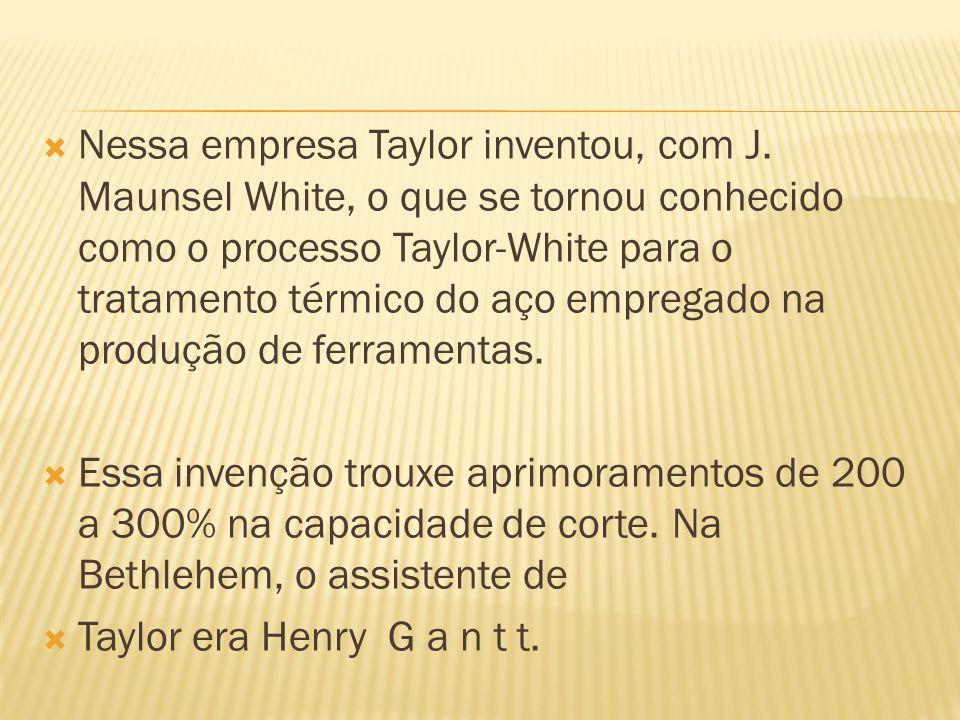 Nessa empresa Taylor inventou, com J. Maunsel White, o que se tornou conhecido como o processo Taylor-White para o tratamento térmico do aço empregado