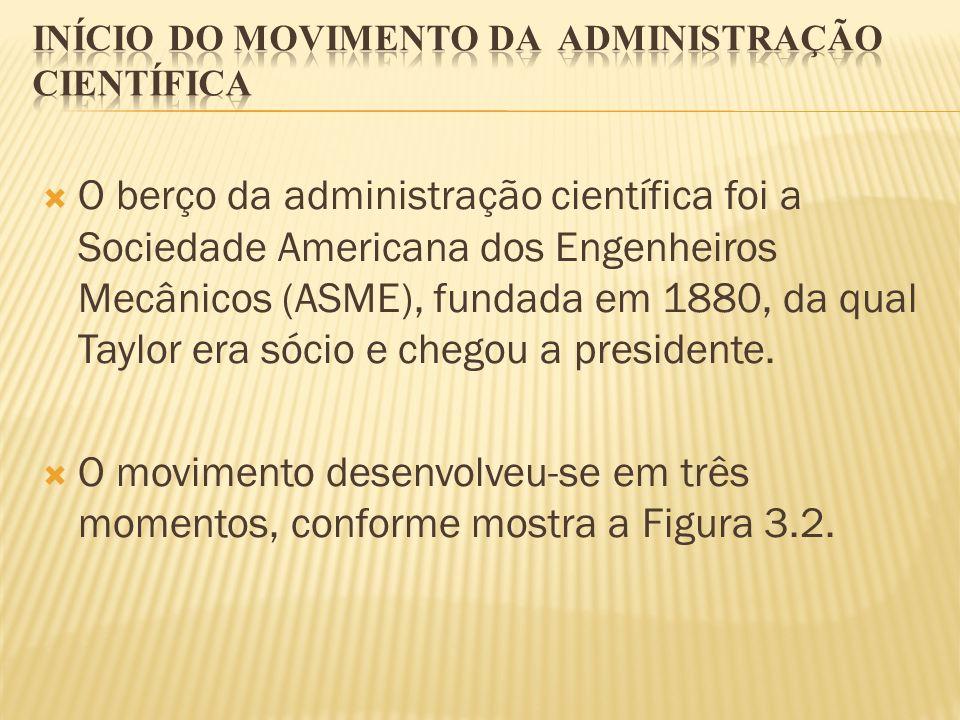 O berço da administração científica foi a Sociedade Americana dos Engenheiros Mecânicos (ASME), fundada em 1880, da qual Taylor era sócio e chegou a p