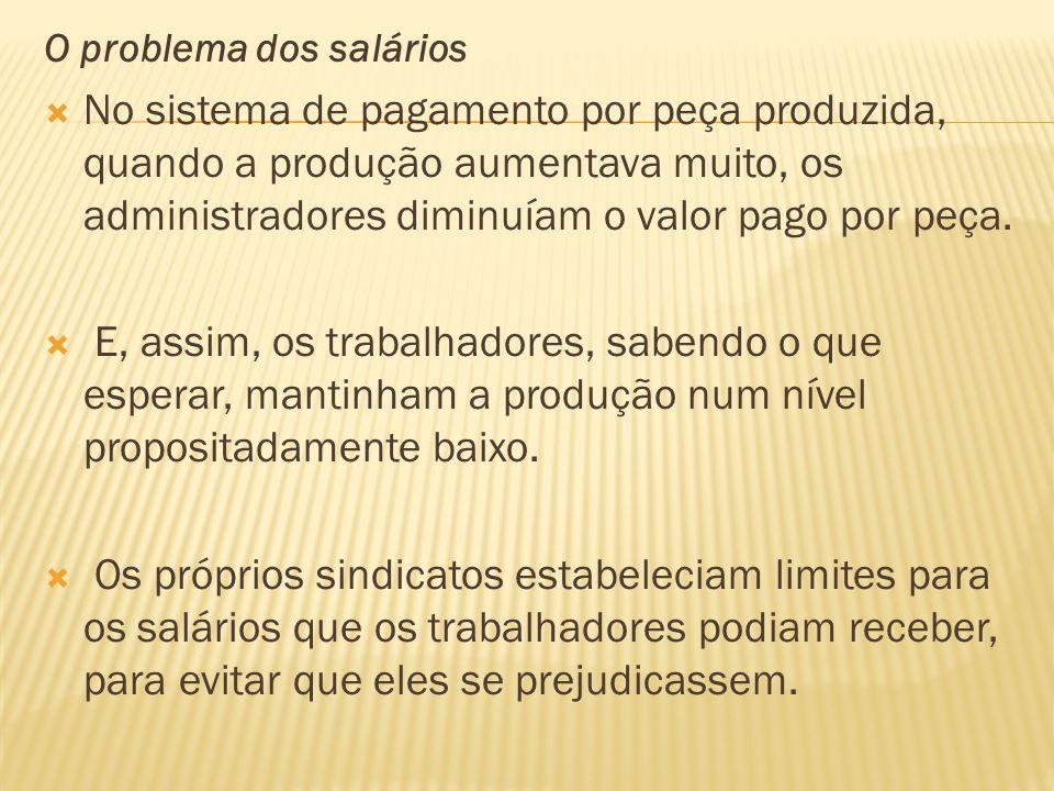 O problema dos salários No sistema de pagamento por peça produzida, quando a produção aumentava muito, os administradores diminuíam o valor pago por p