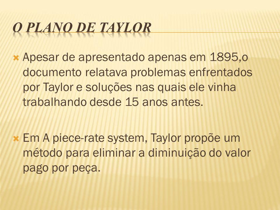 Apesar de apresentado apenas em 1895,o documento relatava problemas enfrentados por Taylor e soluções nas quais ele vinha trabalhando desde 15 anos an