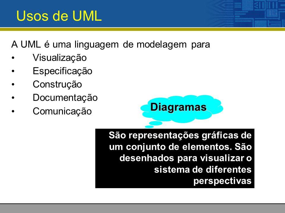 Usos de UML A UML é uma linguagem de modelagem para Visualização Especificação Construção Documentação Comunicação Diagramas São representações gráficas de um conjunto de elementos.