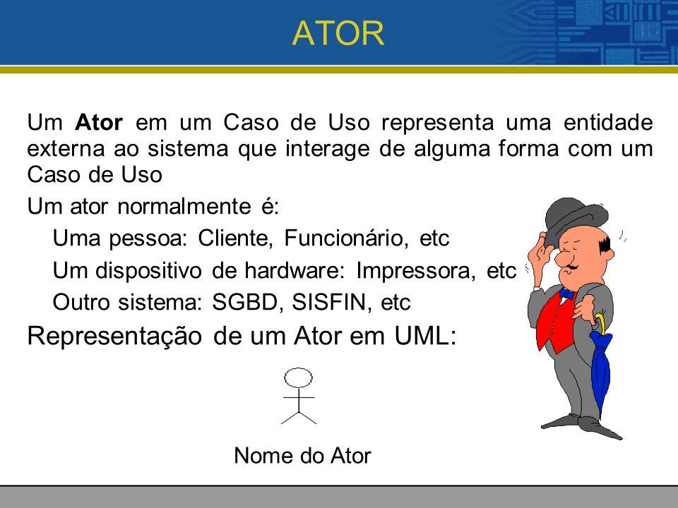 ATOR Um Ator em um Caso de Uso representa uma entidade externa ao sistema que interage de alguma forma com um Caso de Uso Um ator normalmente é: Uma pessoa: Cliente, Funcionário, etc Um dispositivo de hardware: Impressora, etc Outro sistema: SGBD, SISFIN, etc Representação de um Ator em UML: Nome do Ator