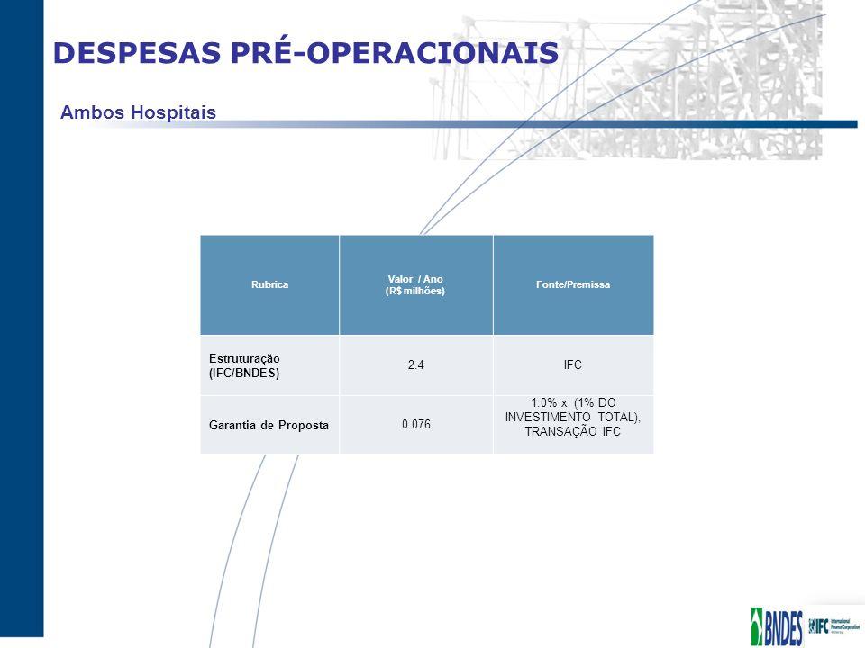DESPESAS PRÉ-OPERACIONAIS Rubrica Valor / Ano (R$ milhões) Fonte/Premissa Estruturação (IFC/BNDES) 2.4IFC Garantia de Proposta 0.076 1.0% x (1% DO INV