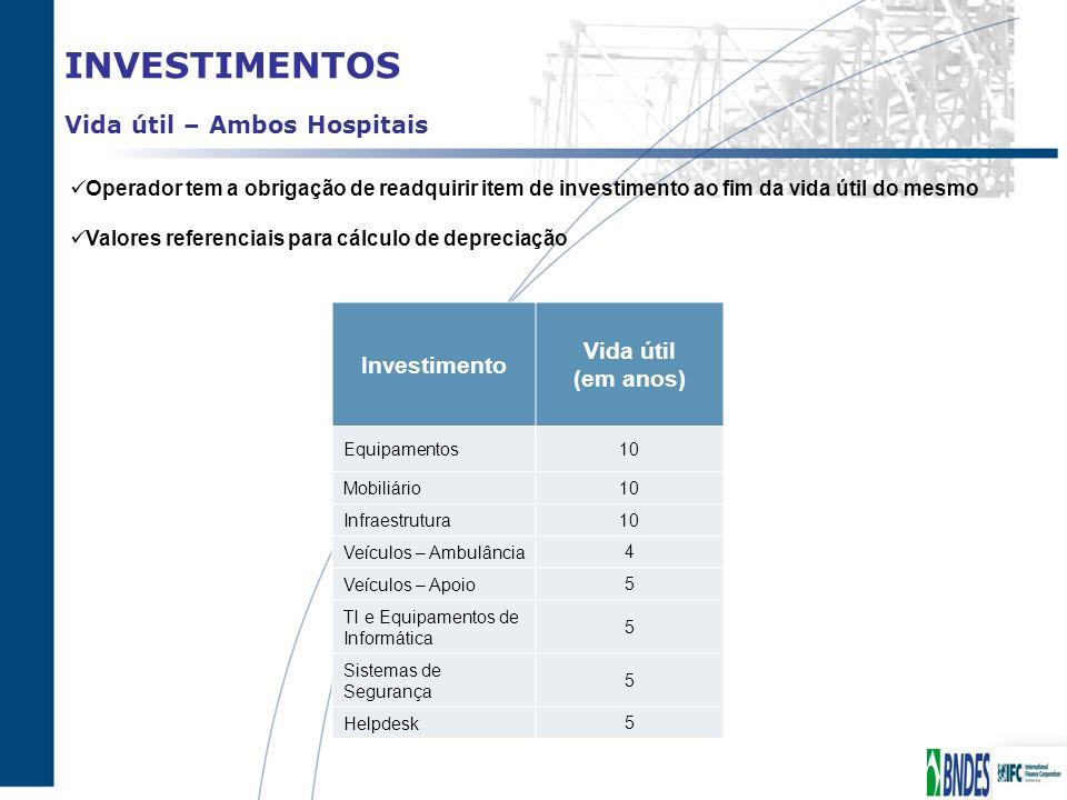 INVESTIMENTOS Investimento Vida útil (em anos) Equipamentos 10 Mobiliário 10 Infraestrutura 10 Veículos – Ambulância 4 Veículos – Apoio 5 TI e Equipam