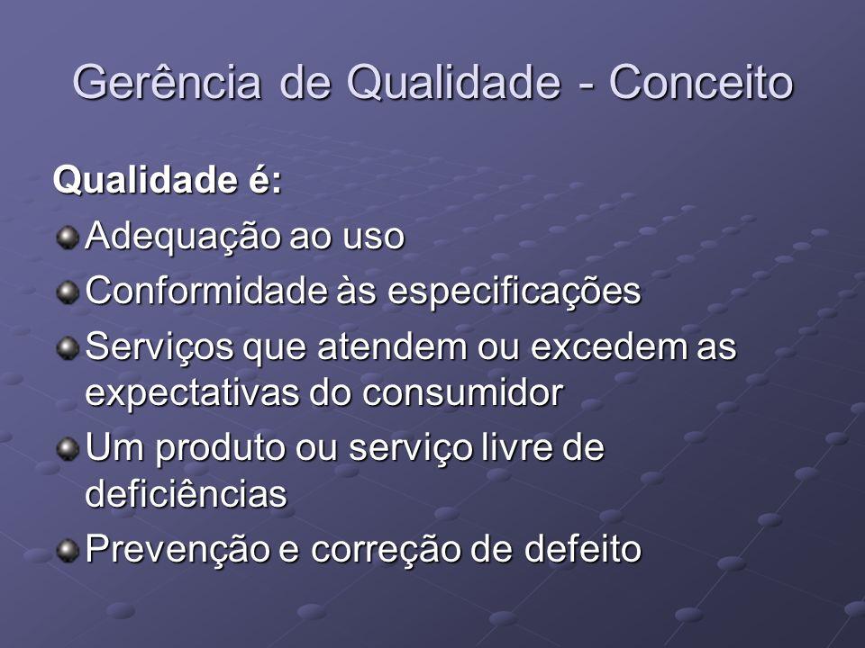 Gerência de Qualidade - Conceito Qualidade é: Adequação ao uso Conformidade às especificações Serviços que atendem ou excedem as expectativas do consu