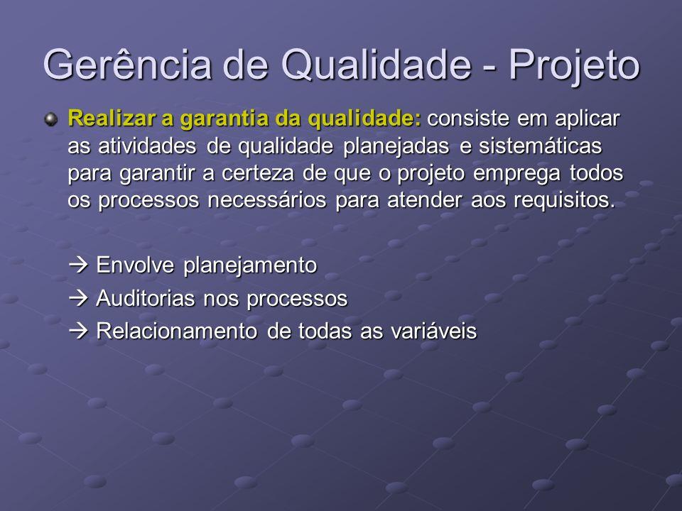 Gerência de Qualidade - Projeto Realizar a garantia da qualidade: consiste em aplicar as atividades de qualidade planejadas e sistemáticas para garant