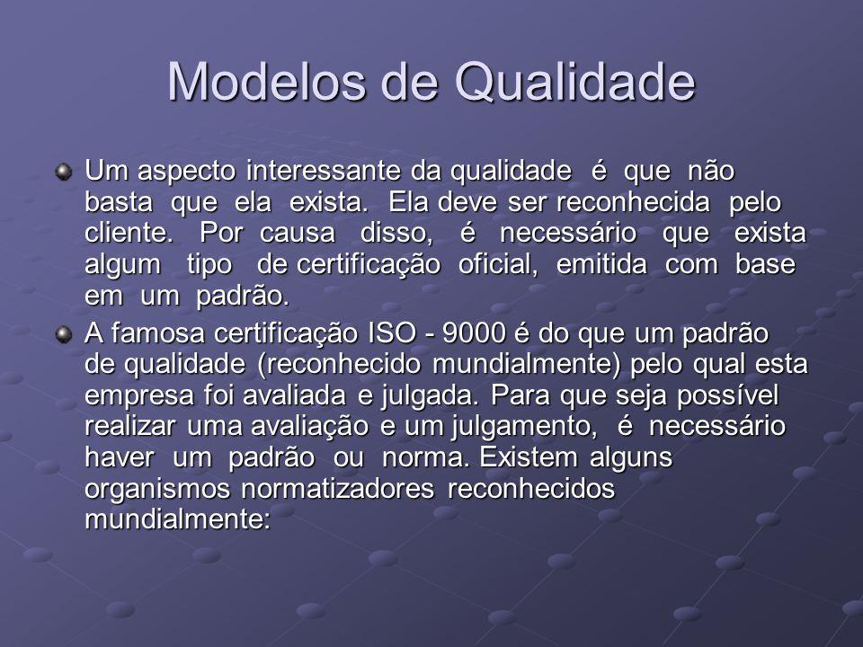 Modelos de Qualidade Um aspecto interessante da qualidade é que não basta que ela exista. Ela deve ser reconhecida pelo cliente. Por causa disso, é ne