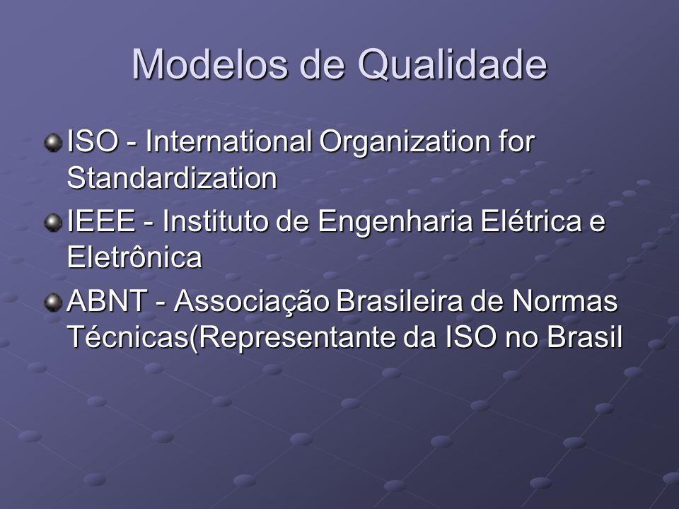 Modelos de Qualidade ISO - International Organization for Standardization IEEE - Instituto de Engenharia Elétrica e Eletrônica ABNT - Associação Brasi