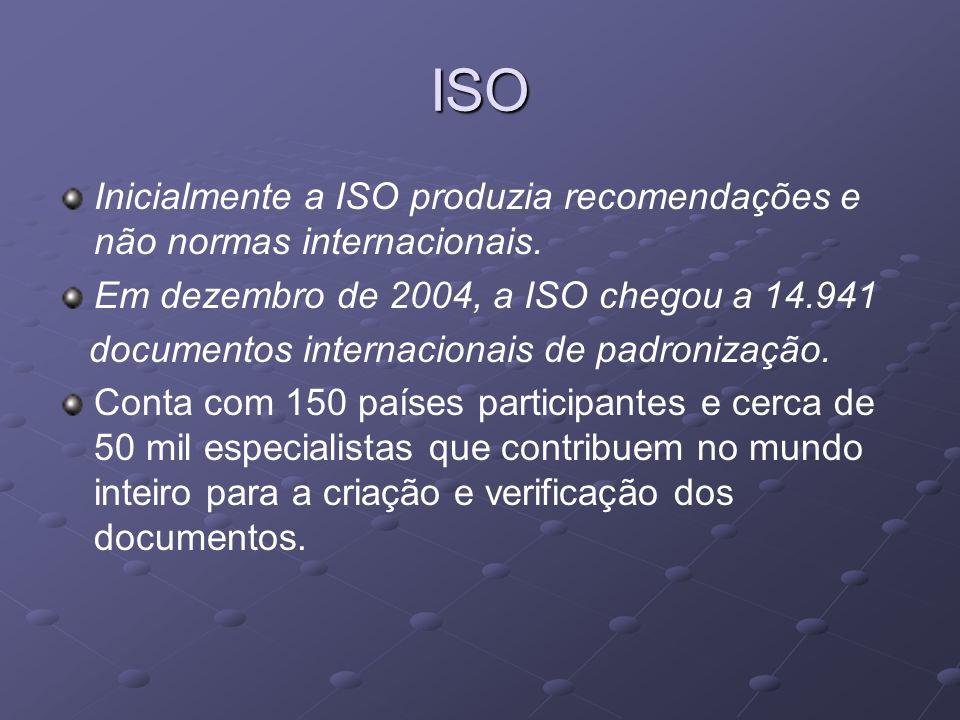 ISO Inicialmente a ISO produzia recomendações e não normas internacionais. Em dezembro de 2004, a ISO chegou a 14.941 documentos internacionais de pad