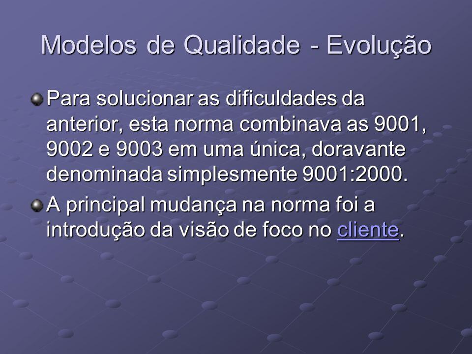 Modelos de Qualidade - Evolução Para solucionar as dificuldades da anterior, esta norma combinava as 9001, 9002 e 9003 em uma única, doravante denomin