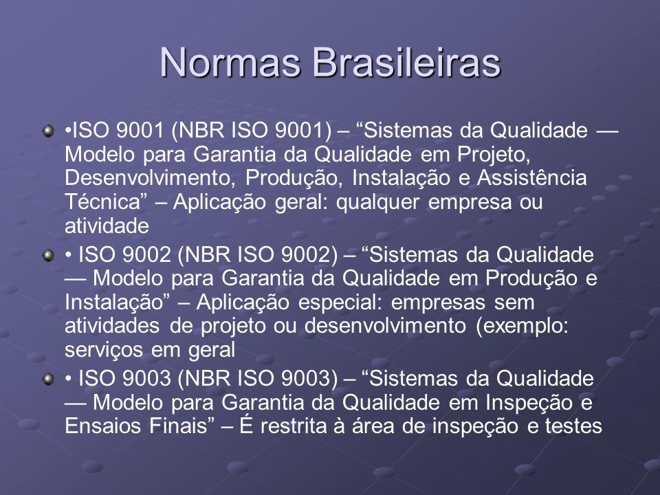 Normas Brasileiras ISO 9001 (NBR ISO 9001) – Sistemas da Qualidade Modelo para Garantia da Qualidade em Projeto, Desenvolvimento, Produção, Instalação