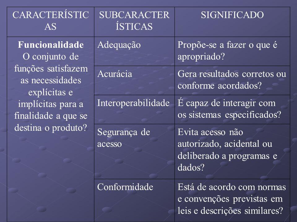 CARACTERÍSTIC AS SUBCARACTER ÍSTICAS SIGNIFICADO Funcionalidade O conjunto de funções satisfazem as necessidades explícitas e implícitas para a finali
