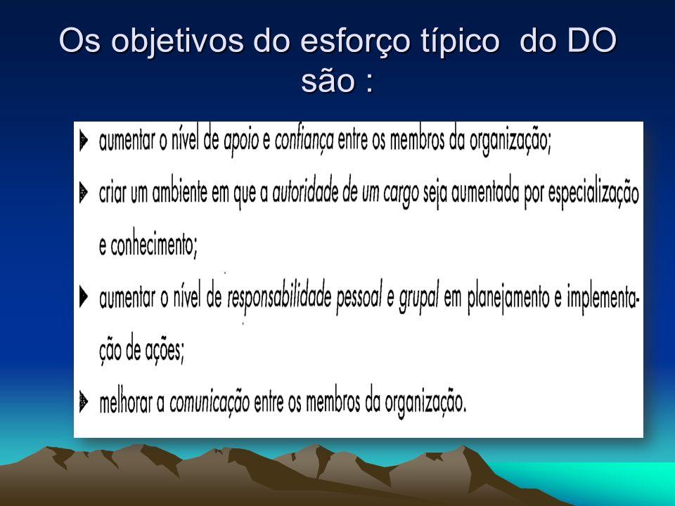 Os objetivos do esforço típico do DO são :
