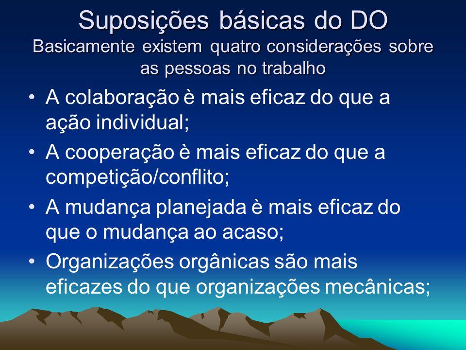 Suposições básicas do DO Basicamente existem quatro considerações sobre as pessoas no trabalho A colaboração è mais eficaz do que a ação individual; A