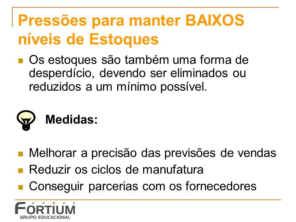 Pressões para manter BAIXOS níveis de Estoques Os estoques são também uma forma de desperdício, devendo ser eliminados ou reduzidos a um mínimo possível.