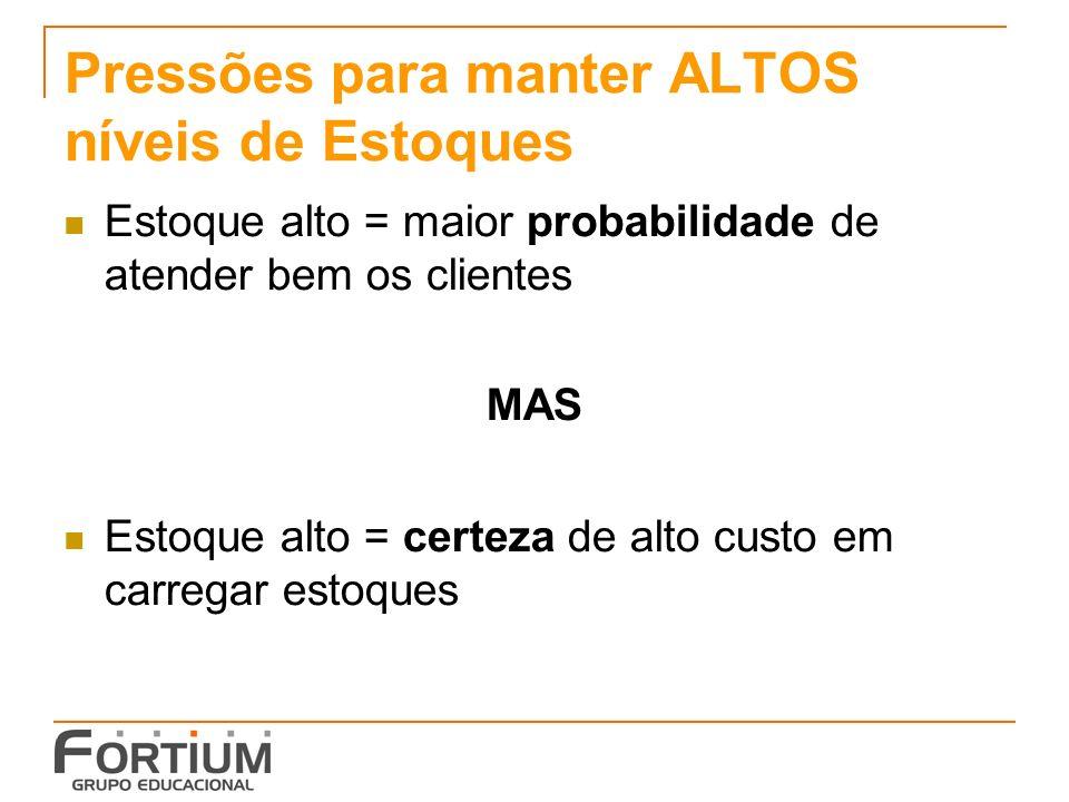 Pressões para manter ALTOS níveis de Estoques Estoque alto = maior probabilidade de atender bem os clientes MAS Estoque alto = certeza de alto custo em carregar estoques