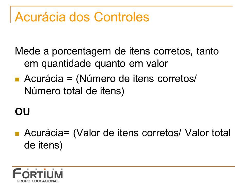 Acurácia dos Controles Mede a porcentagem de itens corretos, tanto em quantidade quanto em valor Acurácia = (Número de itens corretos/ Número total de itens) OU Acurácia= (Valor de itens corretos/ Valor total de itens)
