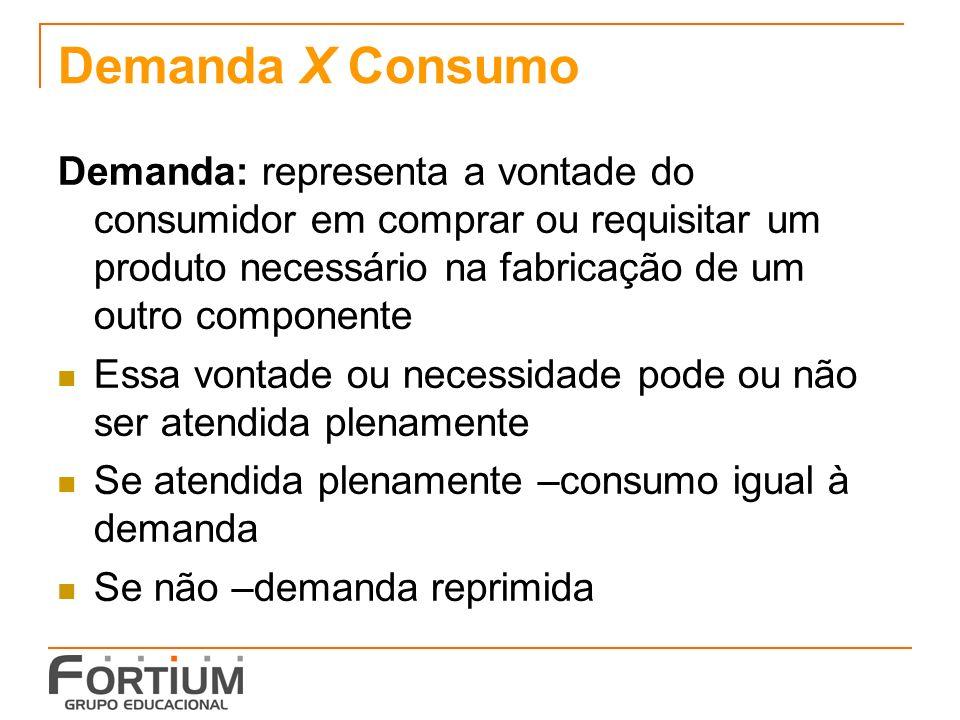 Demanda X Consumo Demanda: representa a vontade do consumidor em comprar ou requisitar um produto necessário na fabricação de um outro componente Essa vontade ou necessidade pode ou não ser atendida plenamente Se atendida plenamente –consumo igual à demanda Se não –demanda reprimida